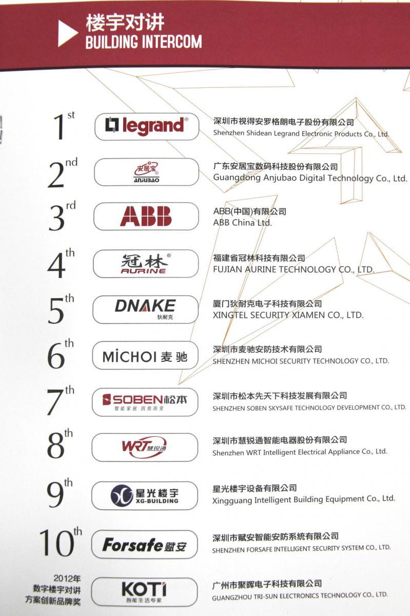 """视得安罗格朗荣获""""2012年楼宇对讲十大品牌""""第一名"""