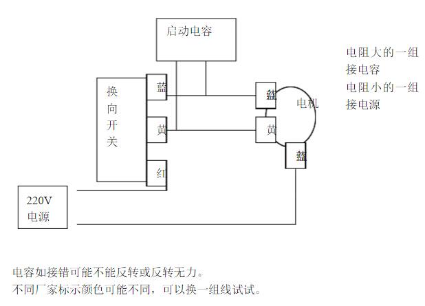 双回路三位式转换型开关,一个控制电动机正反转,另一个回路控制指示灯