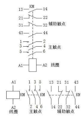 接触器的文字符号是什么?